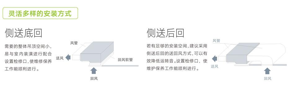 东芝小巧型超薄暗藏天花管式-深圳南芝